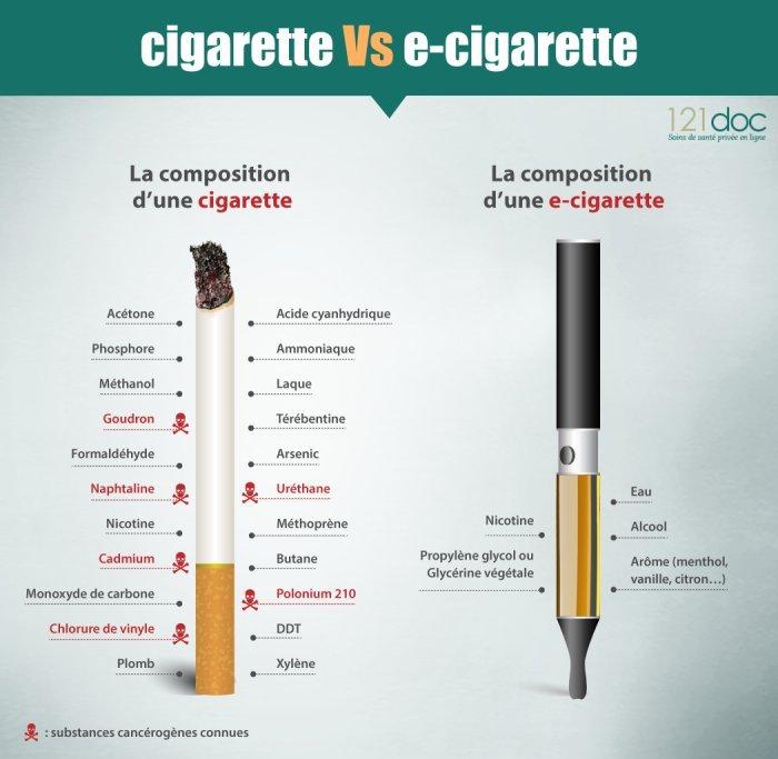 Dr farsalinos et l 39 tude nejm la chaine de la vape for Salon cigarette electronique
